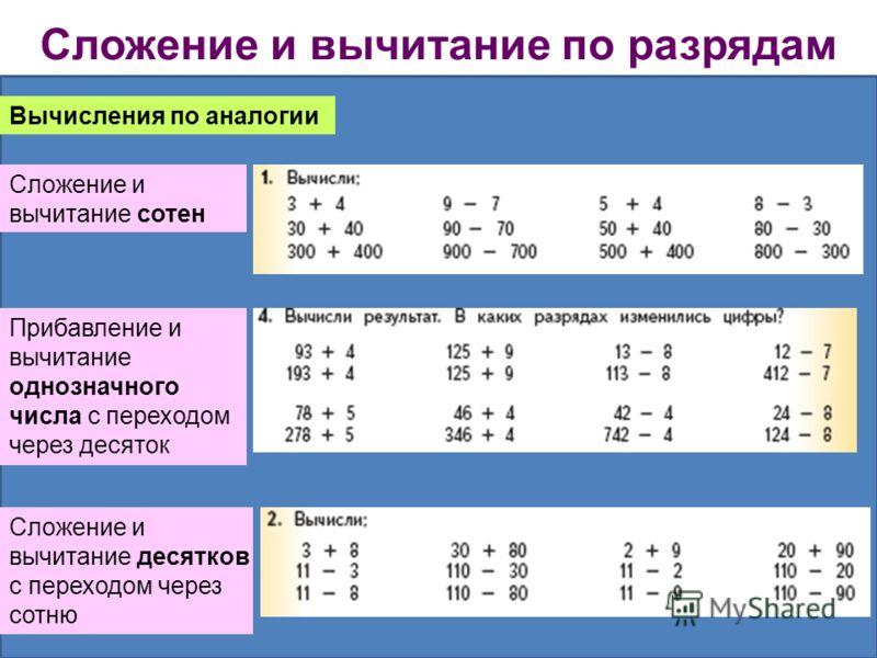 Разряды и классы чисел | математика