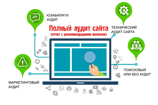 Юзабилити по якобу нильсену: как создать сайт, который принесет клиентов