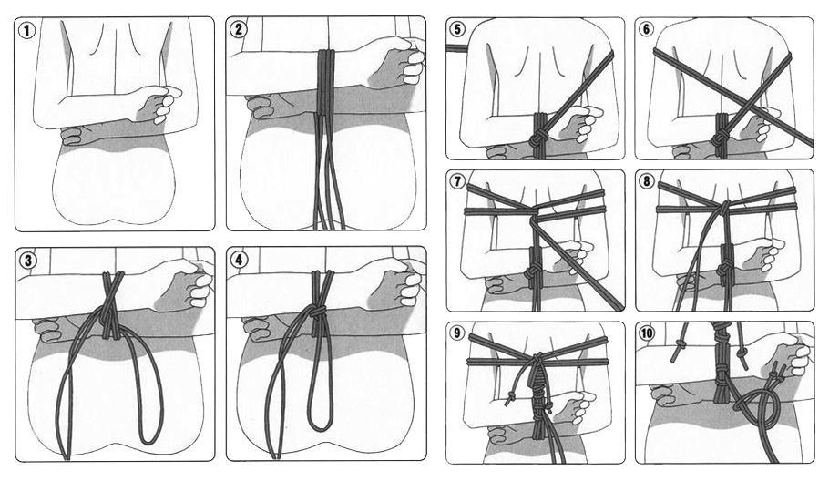 Шибари - техника бондажа part.2 (веревки) | я хочу тебя, по-разному | яндекс дзен