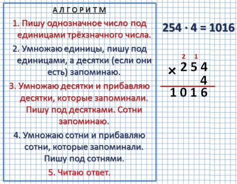 Простой множитель — википедия. что такое простой множитель