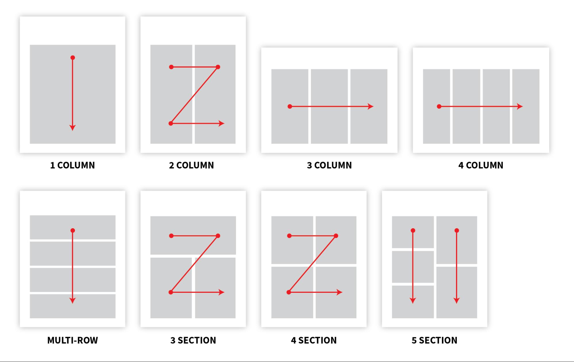 Зачем нужна инфографика в документах, или как делать эффектные презентации