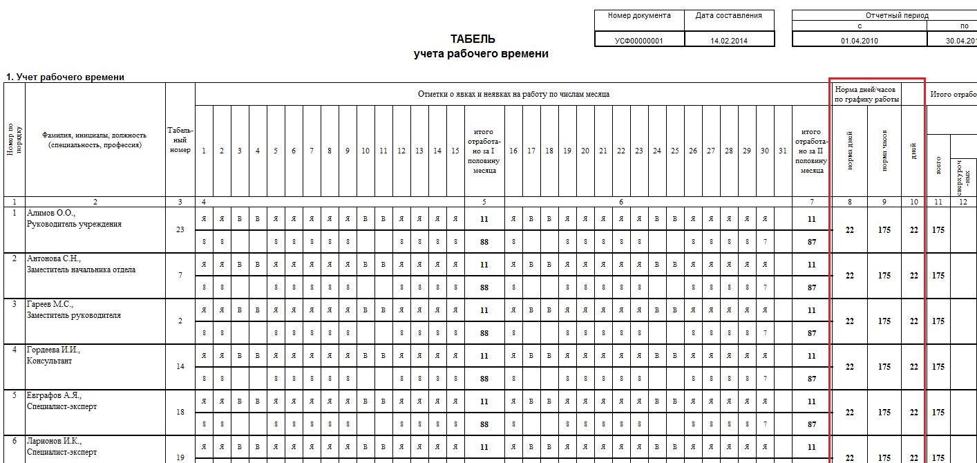 Какие буквенные обозначения в табеле учета рабочего времени