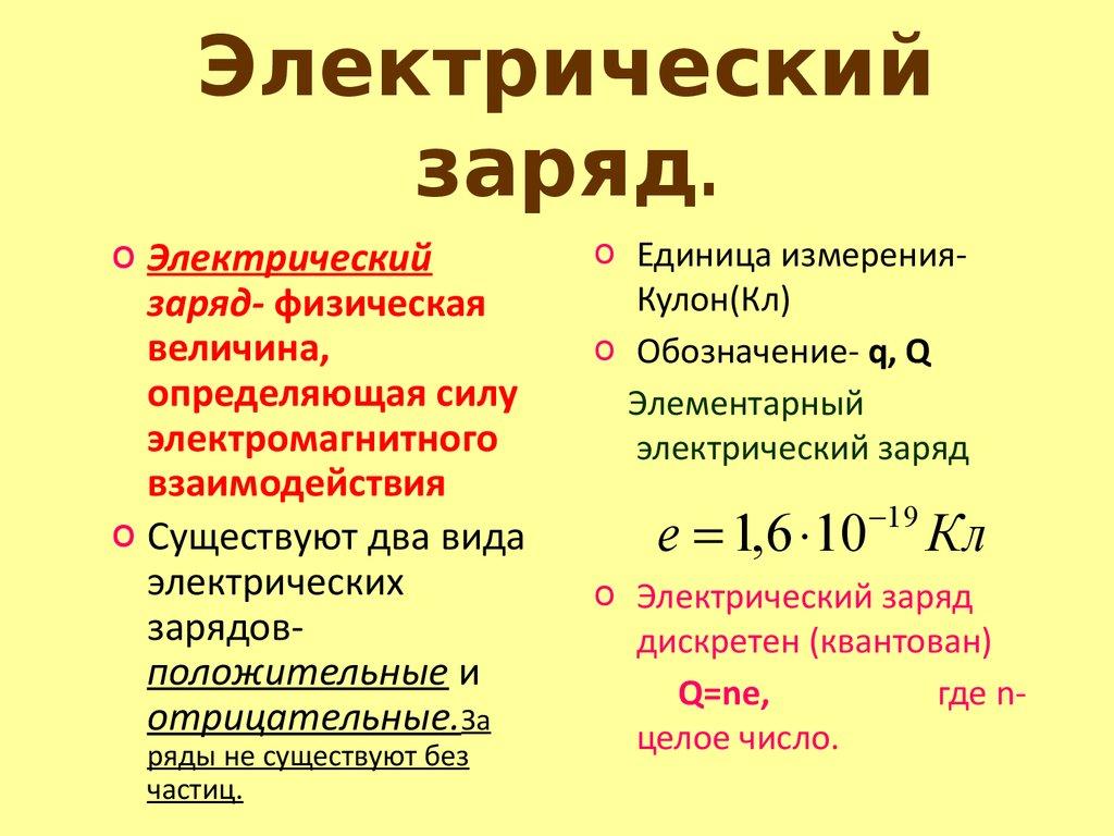 Элементарный электрический заряд — википедия с видео // wiki 2