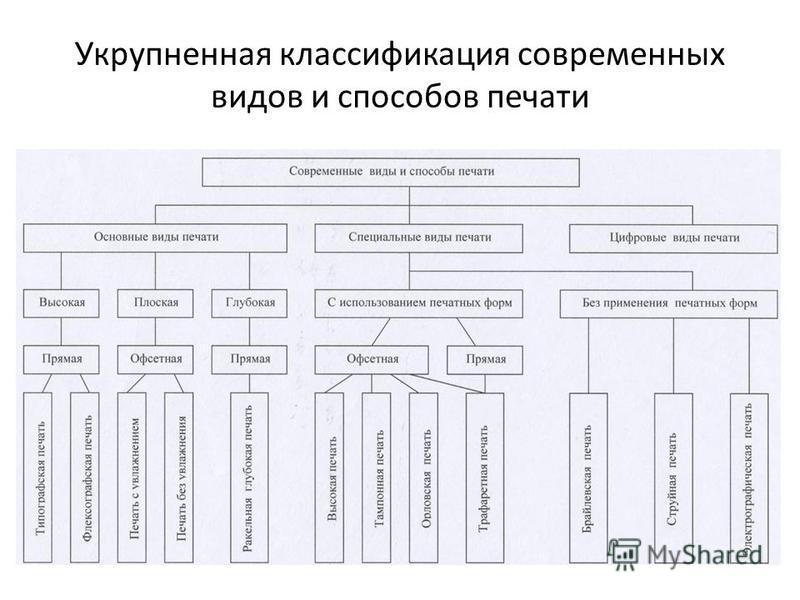 Значение слова «дверь» в 10 онлайн словарях даль, ожегов, ефремова и др. - glosum.ru