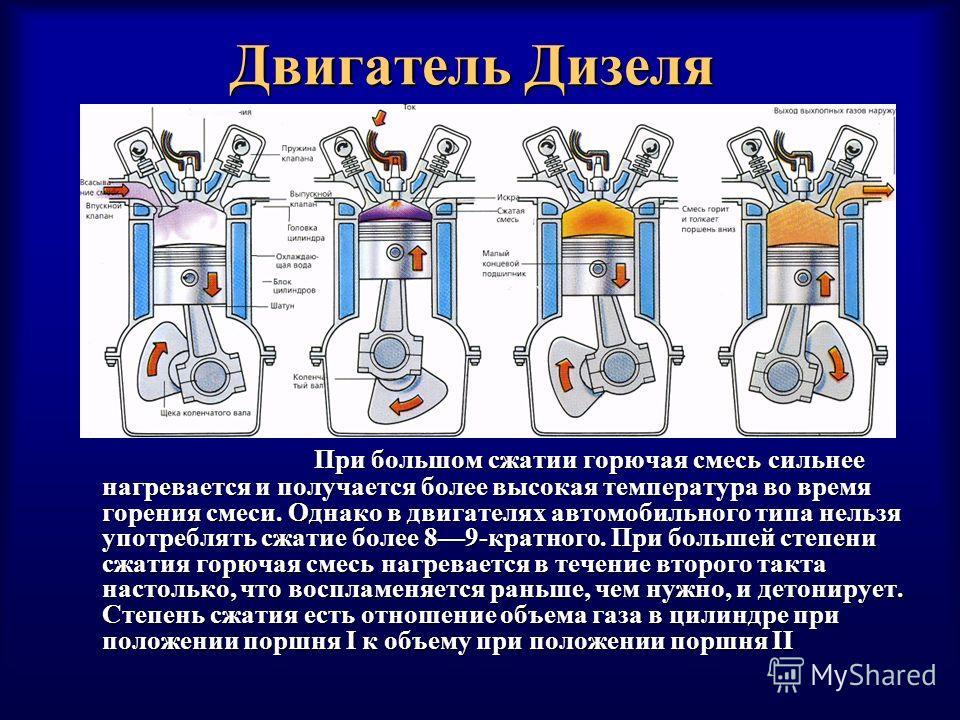 Дизельный двигатель: устройство, принцип работы