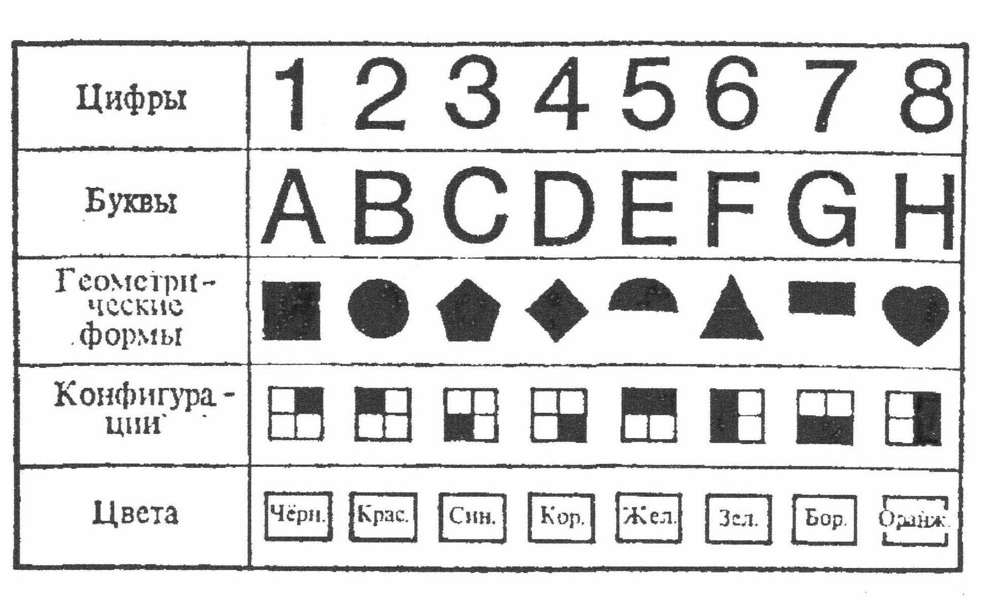 Язык и алфавит представления информации