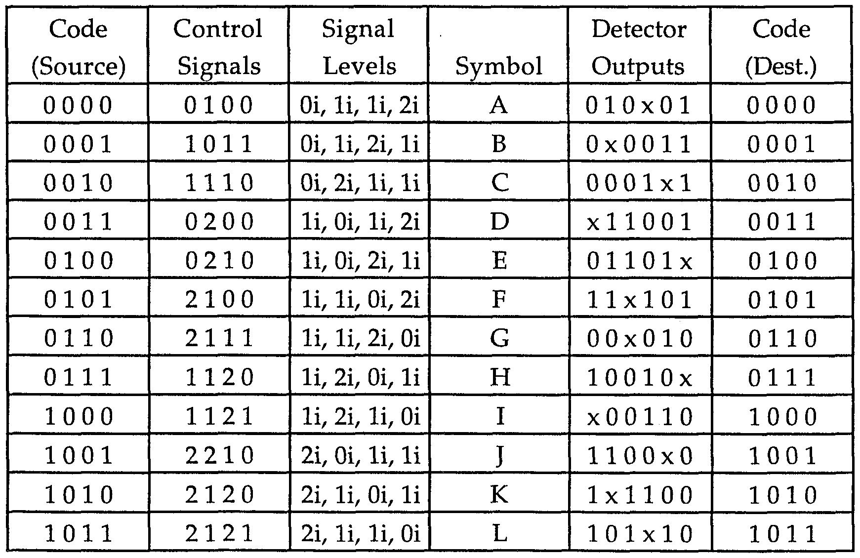Двоичный код— где и как применяется?