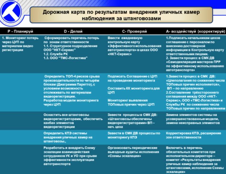 Сми выяснили, что было в31-й дорожной карте поинтеграции россии ибеларуси