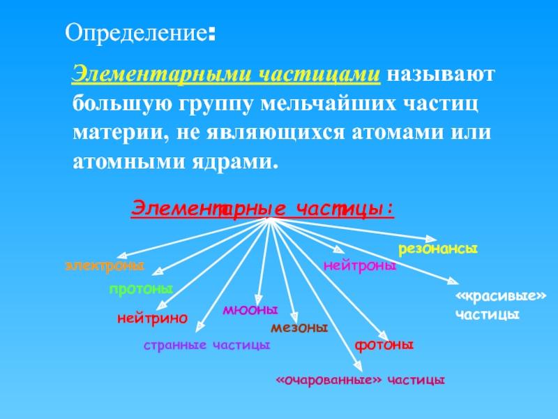 Полевая теория элементарных частиц. (основные положения)