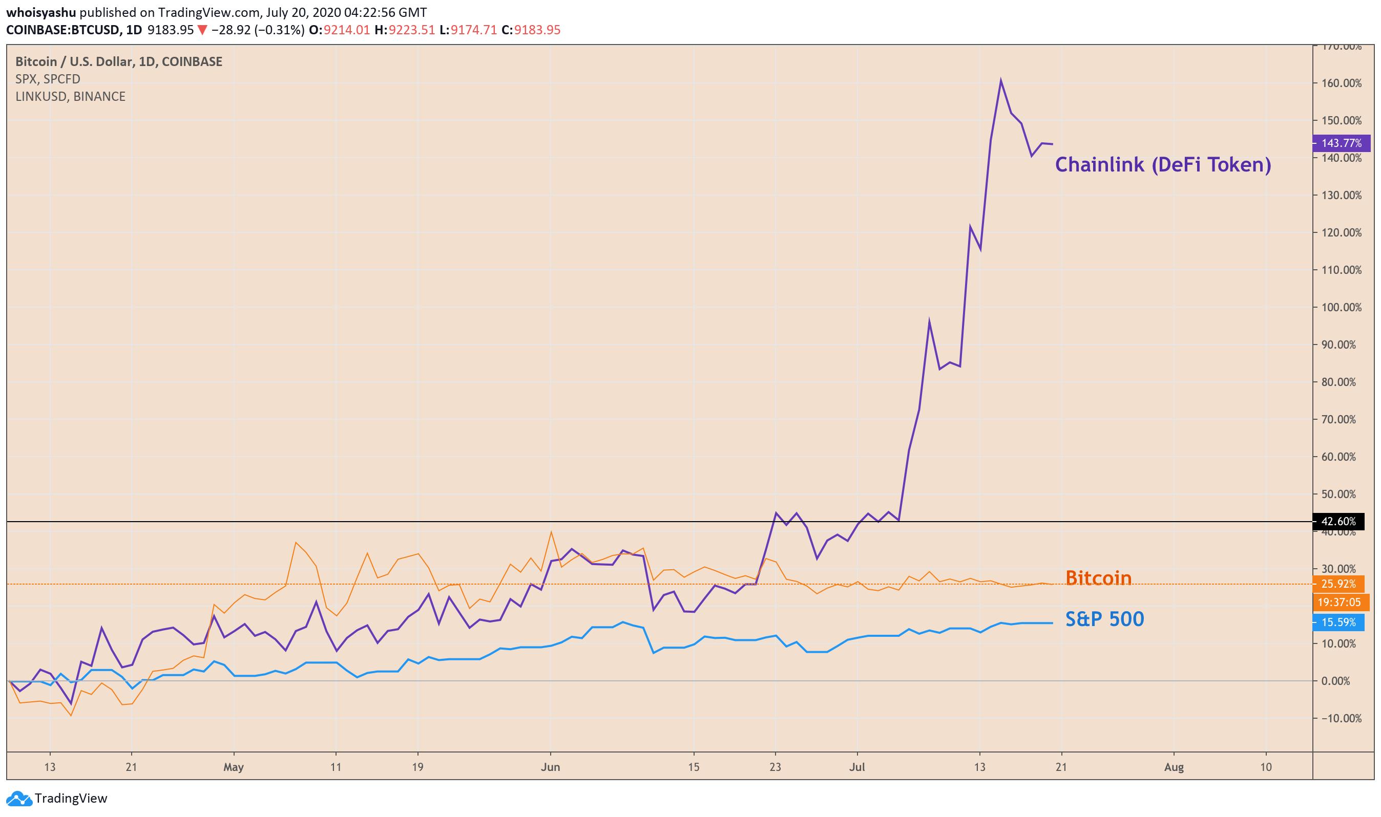 Что такое флэт в трейдинге, самые спокойные валютные пары / капиталогия