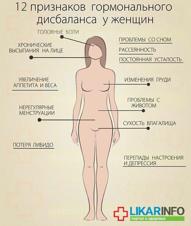 «это увас гормоны!» как насамом деле влияют наповедение издоровье женщин гормональный фон и его нарушения — нож