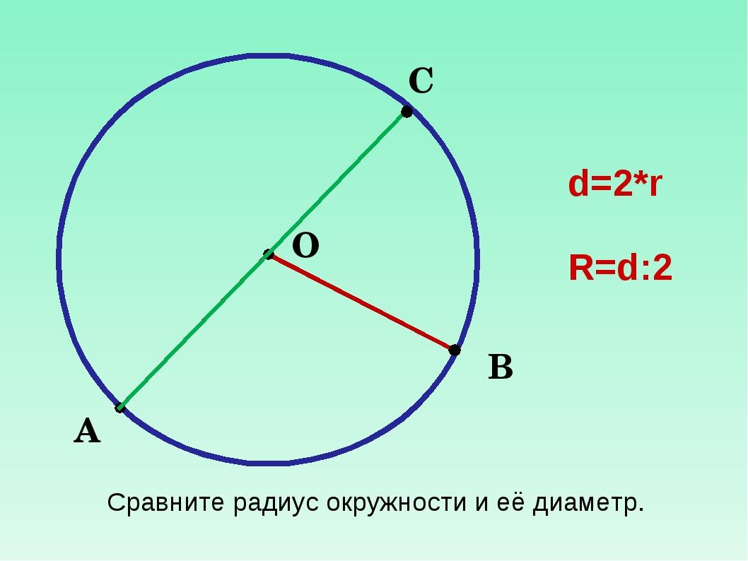 Что такое диаметр