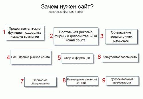 Что такое сайт-агрегатор: определение, создание и продвижение, список сайтов-агрегаторов товаров и услуг    calltouch.блог