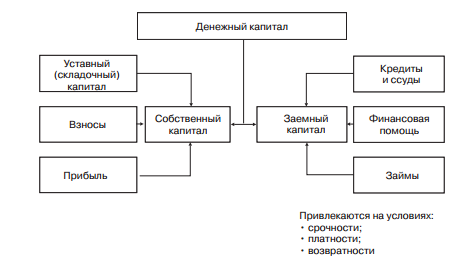 Русский язык. опорные конспекты на сайте учитель про.