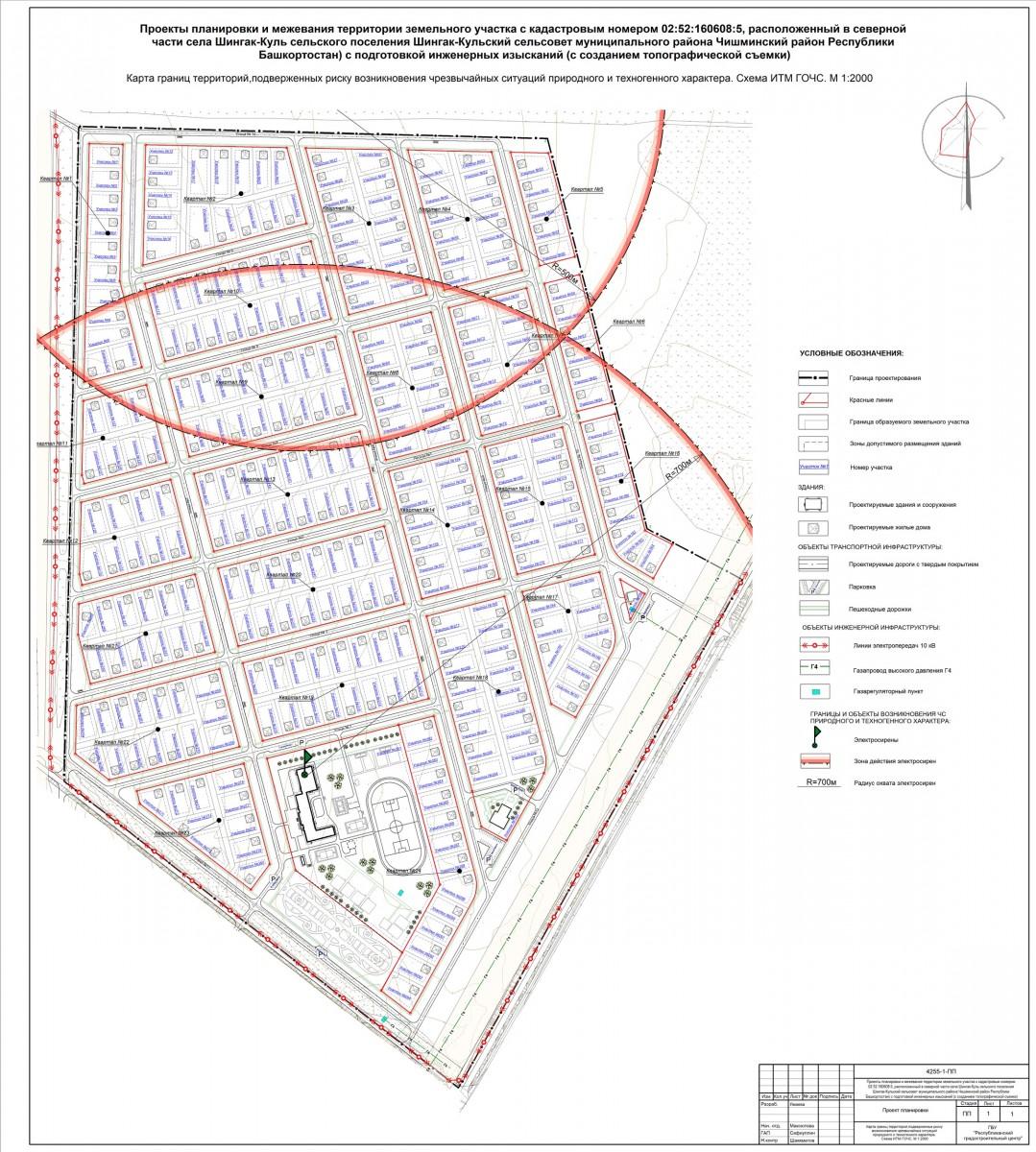 Проект межевания территории в 2020 году: требования, разработка, образец