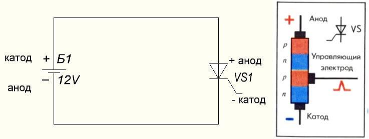 Что такое электролиз в химии? :: syl.ru