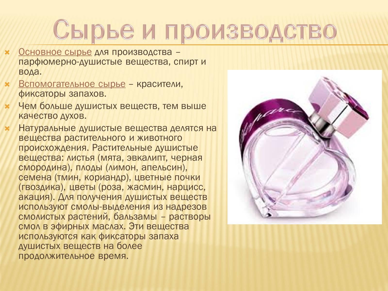Что такое нишевая (селективная) парфюмерия