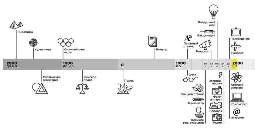 Виды деятельности предприятия и их характеристика по оквэд. классификатор