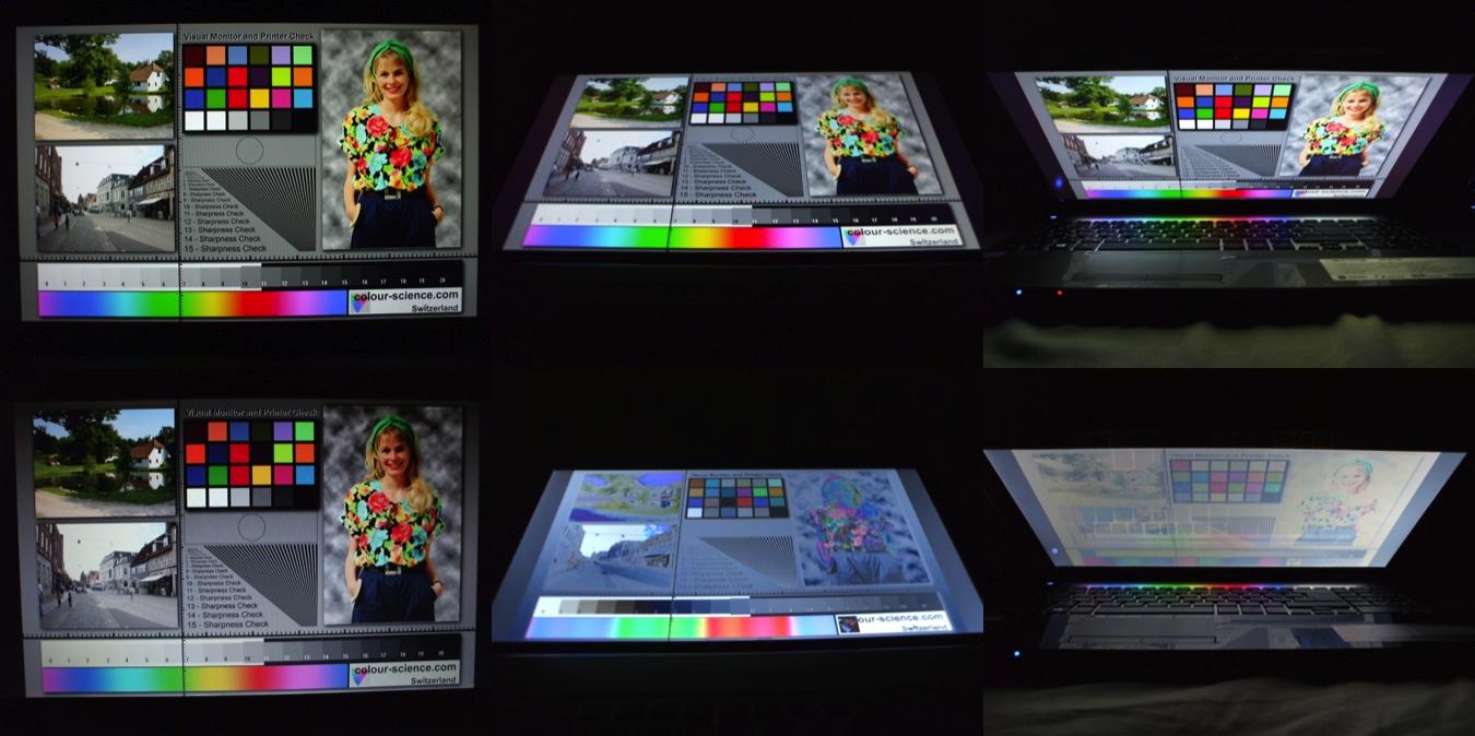 Какая технология экрана лучше — ips или ltps