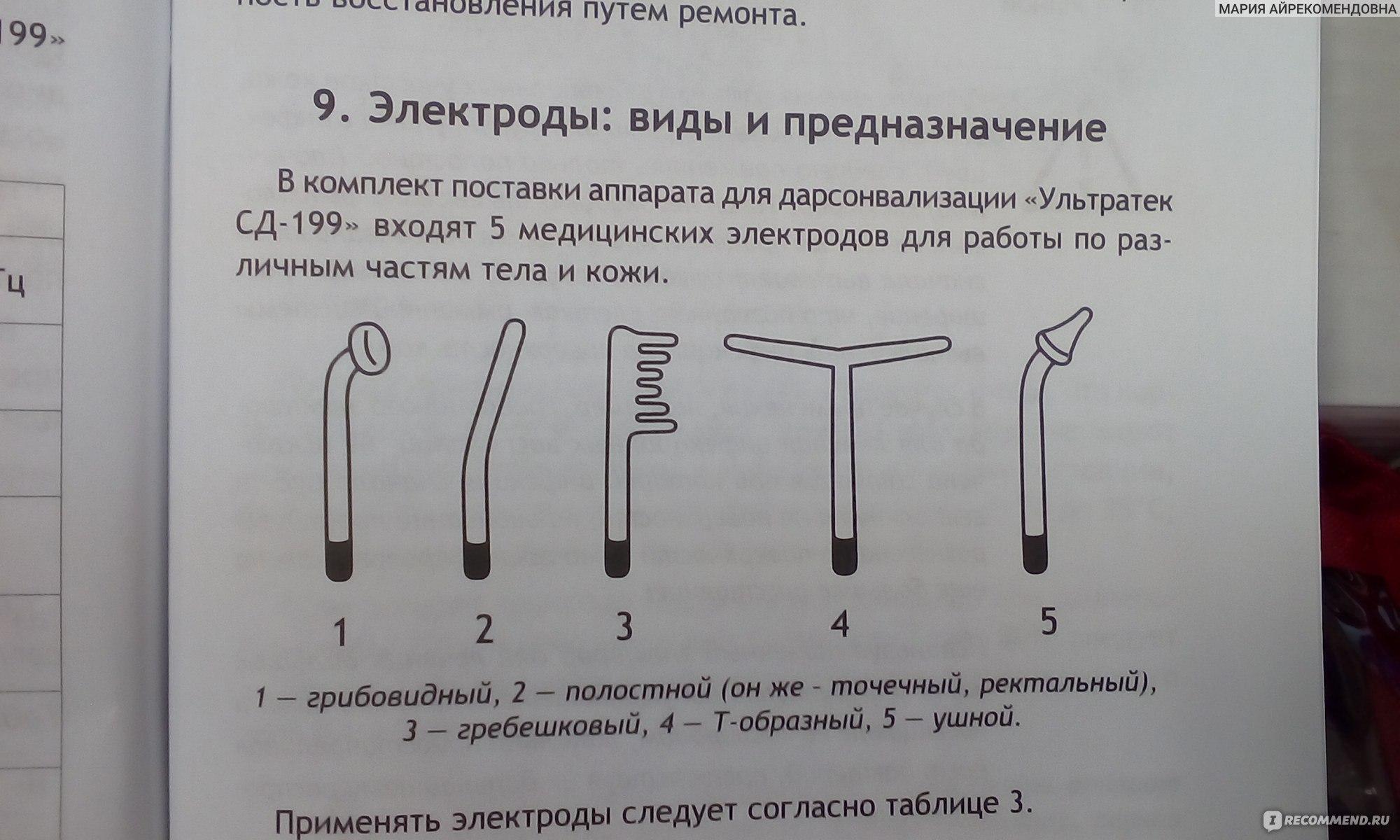 Применение дарсонваля: инструкции для разных задач