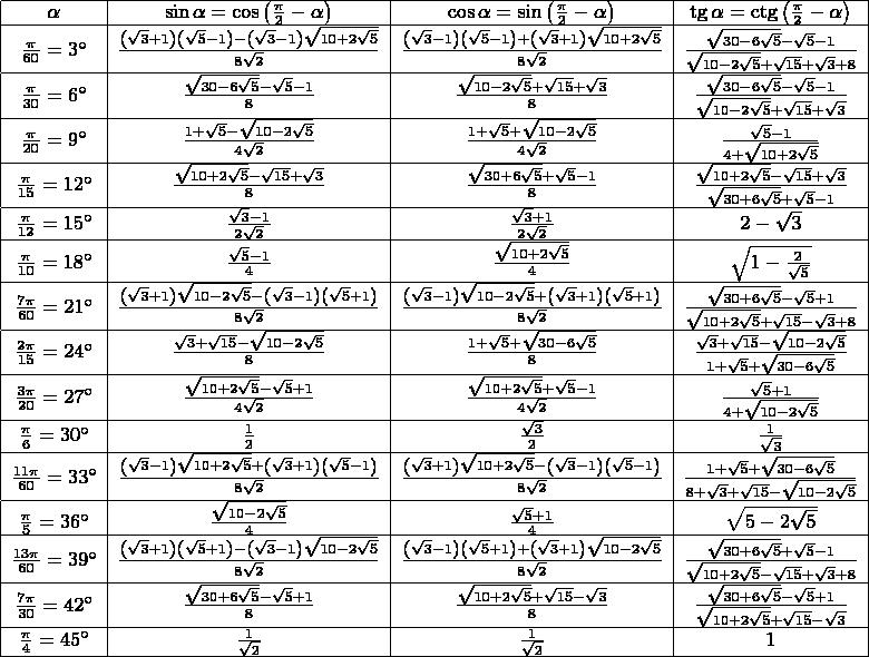 Констант — википедия. что такое констант