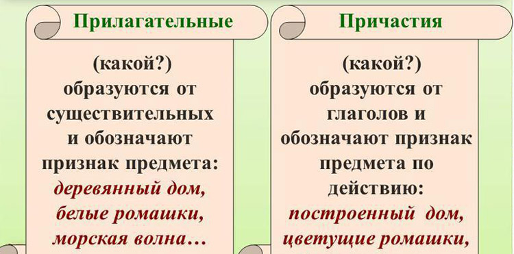 Правописание -н- и -нн- в прилагательных и причастиях