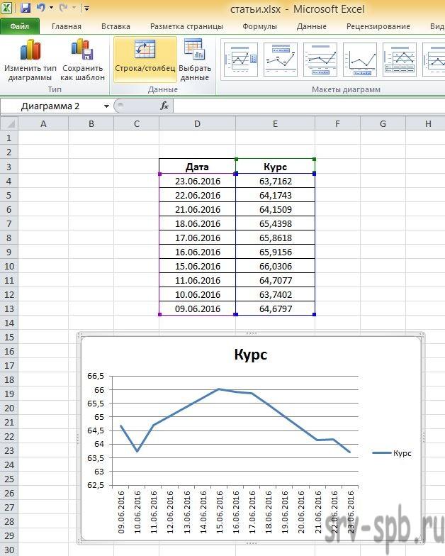 Глава 6 продвинутая графика | визуализация и анализ географических данных на языке r