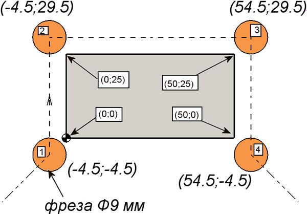 Механическое движение. траектория. путь. перемещение – fizi4ka