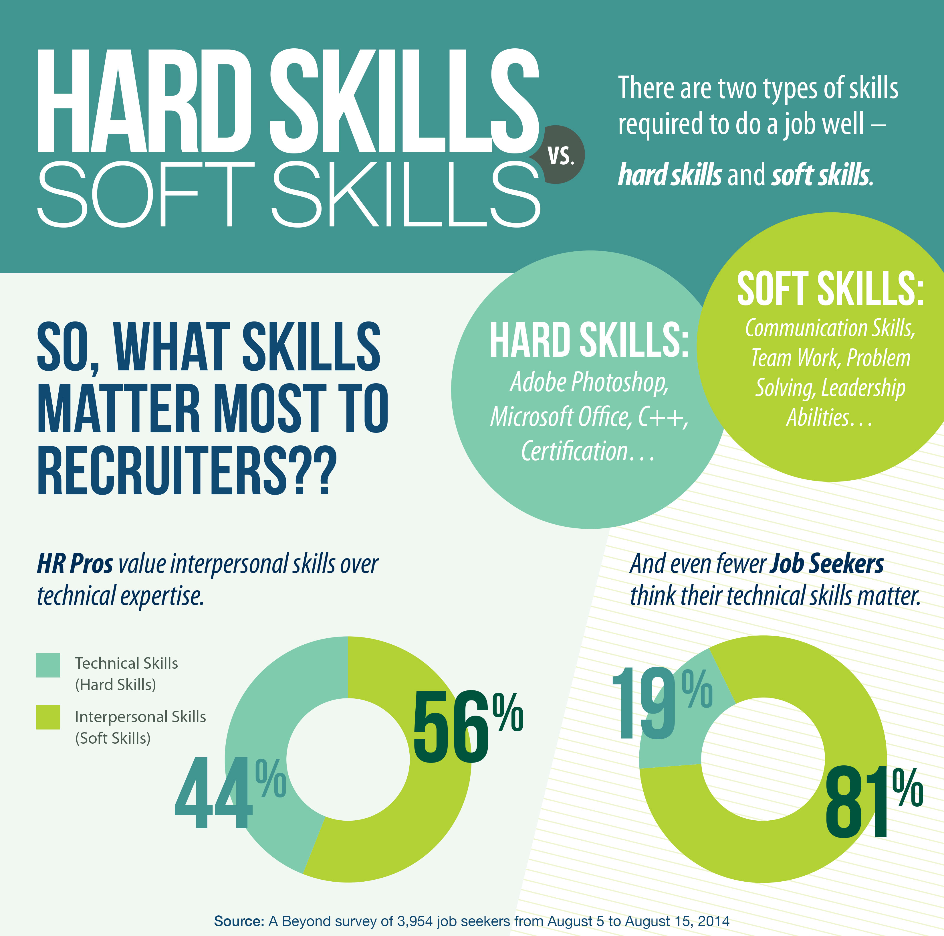 Что такое soft skills?