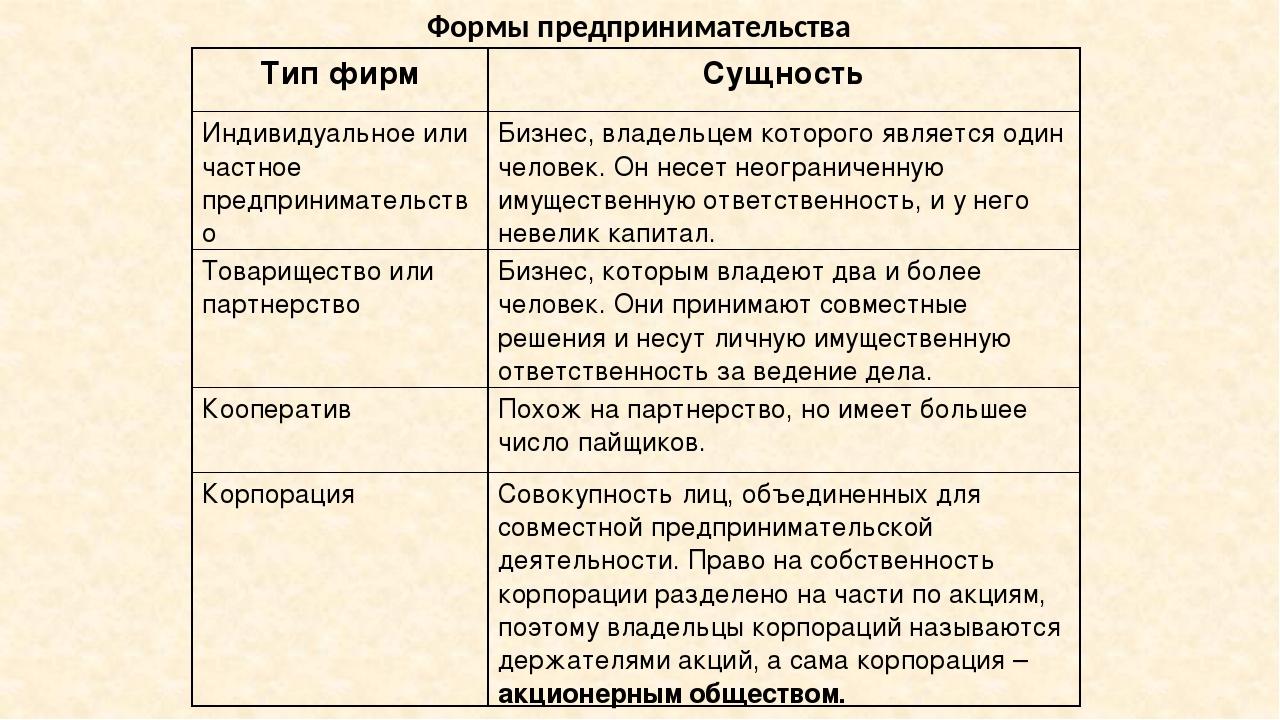 Филиалы и дочерние предприятия: создание, управление. дочерние предприятия - это... :: businessman.ru