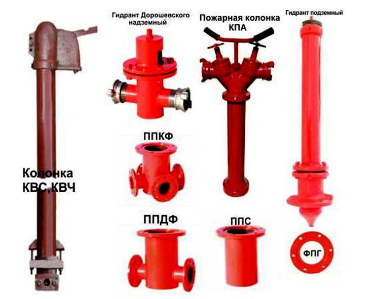 Принцип работы пожарного гидранта