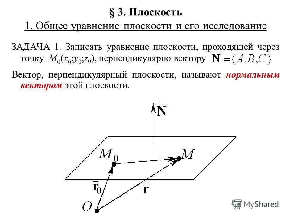 Значение слова «плоскость» в 10 онлайн словарях даль, ожегов, ефремова и др. - glosum.ru
