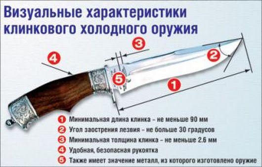 Какой нож считается холодным оружием в россии: параметры и критерии