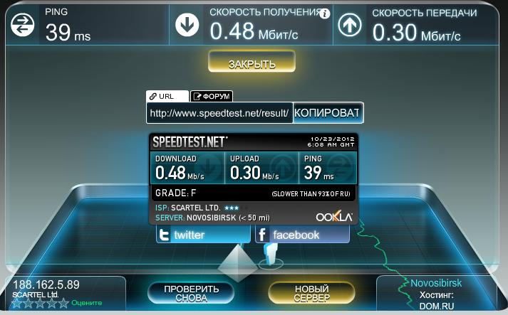 Пинг тест интернета — как проверить скорость online