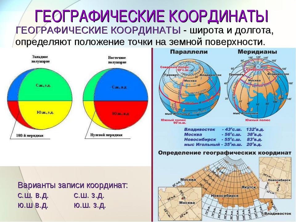 Что такое географический прогноз? приведите примеры географических прогнозов. известны ли вам какие-либо географические