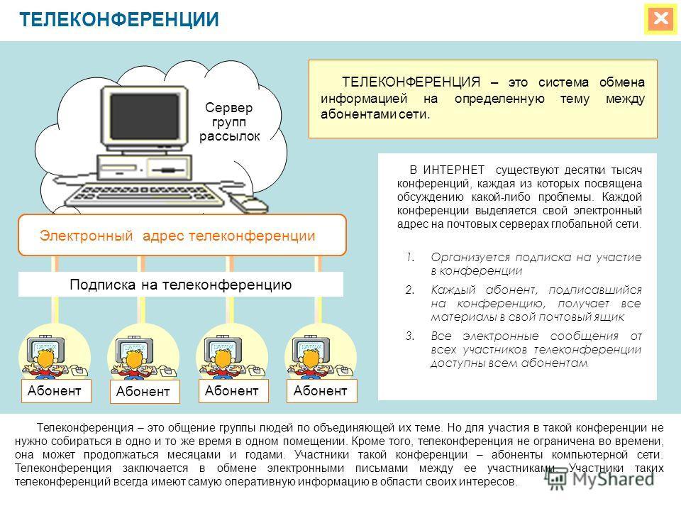 Лекция №19. электронная почта, телеконференции | авторская платформа pandia.ru