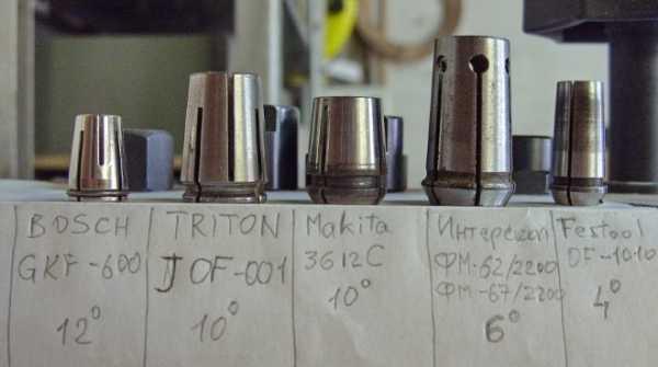 Что такое цанга? цанговый патрон: виды, конструкция и применение