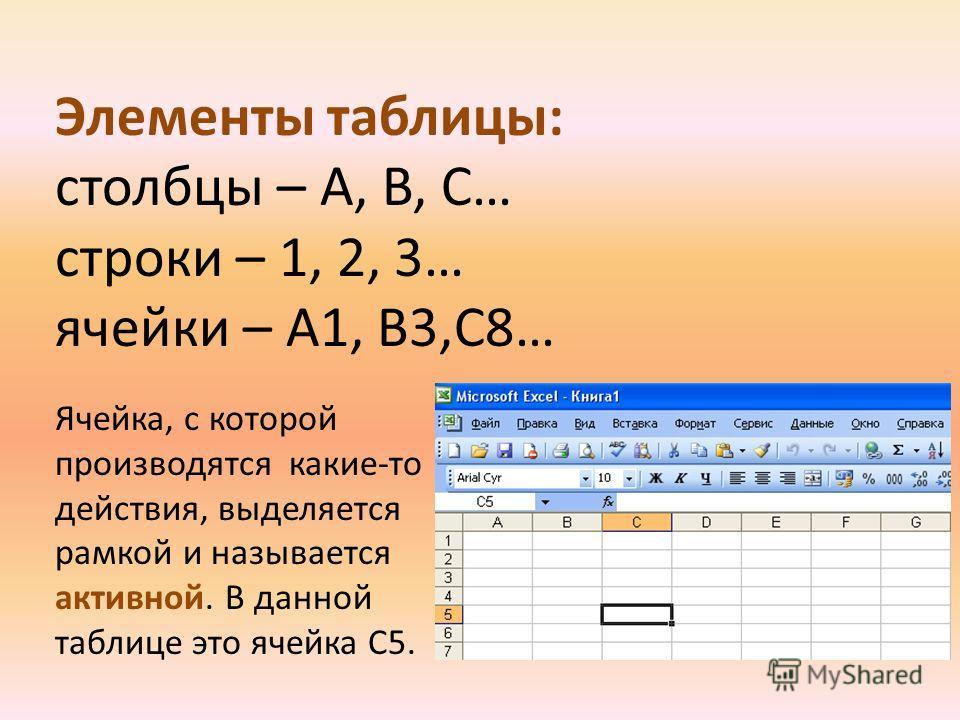 Электронная таблица и  рабочая книга в excel
