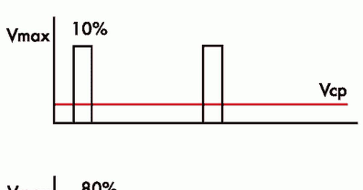 Широтно-импульсная модуляция (шим): что это такое?