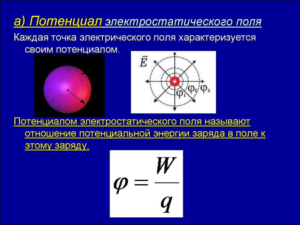 Что такое потенциал? значение, синонимы и толкование :: syl.ru