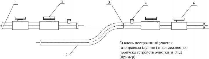 Расчет газопровода с лупингом