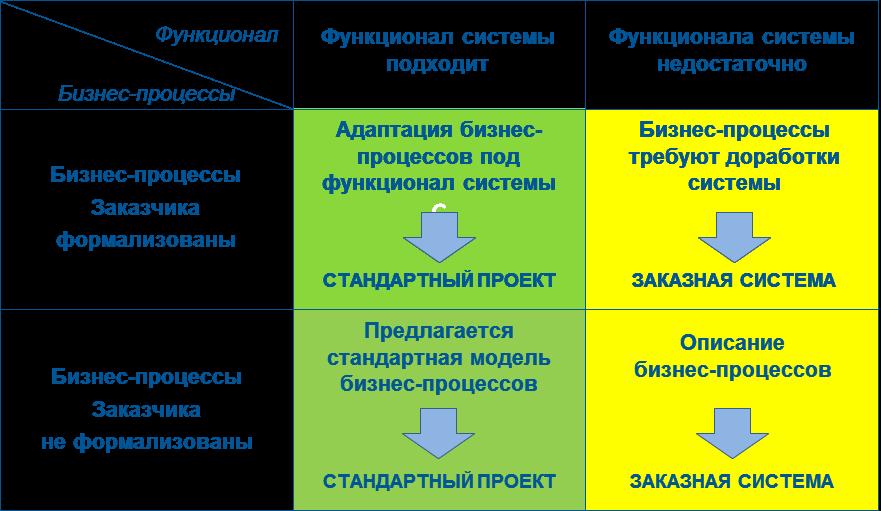 Жаргон функционального программирования / хабр