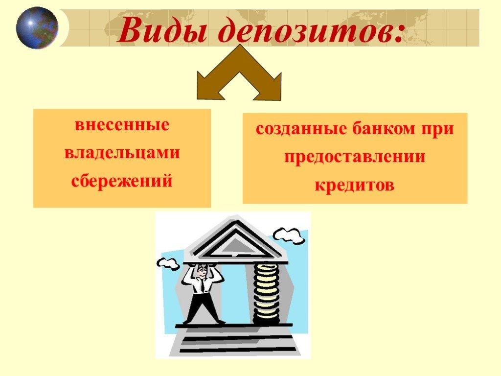 Что такое депозит в банке - отличие от текущего счета, как открыть и процентные ставки