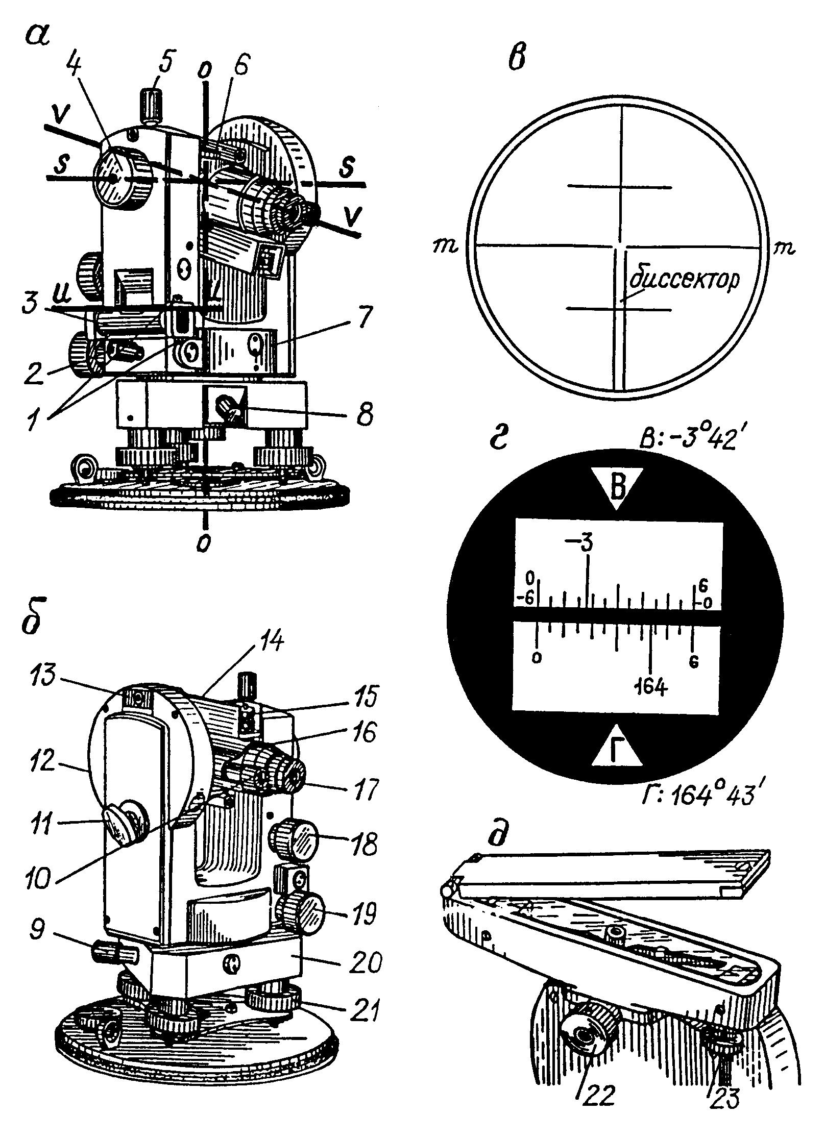 Теодолит
