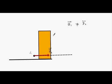 Какая величина является векторной, а какая скалярной? просто о сложном