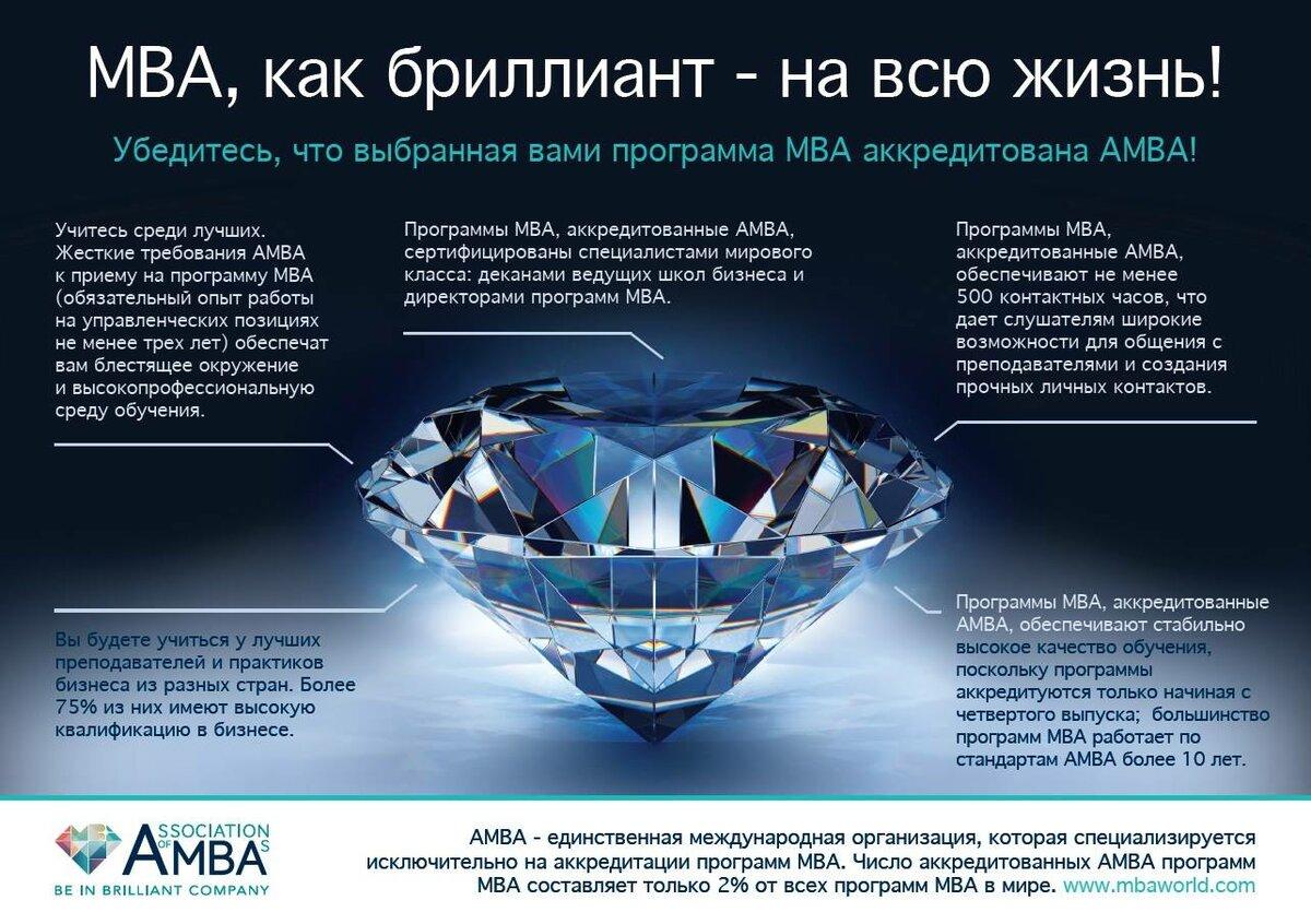 О программе mba