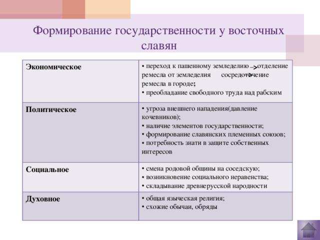 """Происхождение слова """"русь"""". значение слова """"русь"""""""