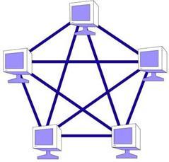 Что такое топология? что понимается под топологией локальной сети