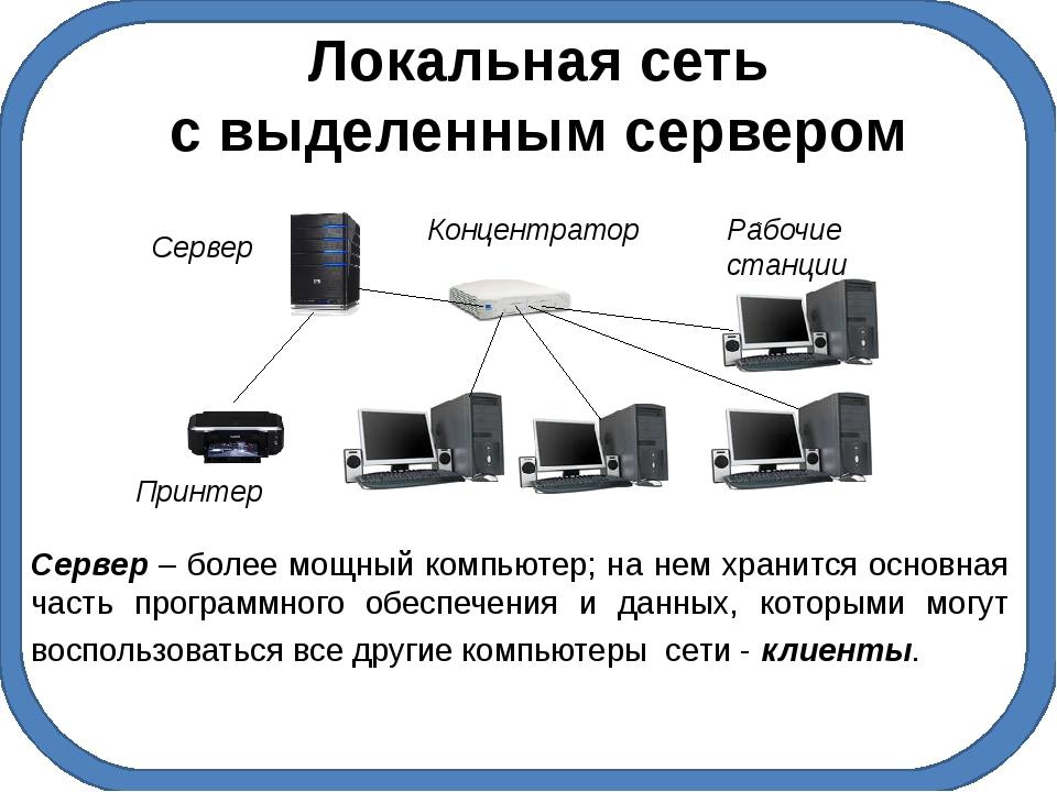 Что такое name-серверы (ns)
