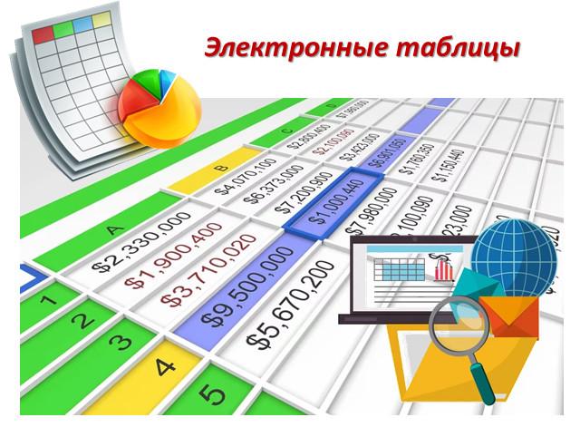 Электронные таблицы - это что такое? электронные таблицы и их назначение